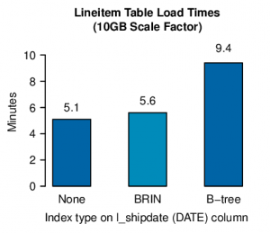 axle-load-test