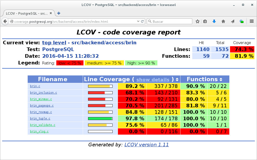 Sample code coverage report