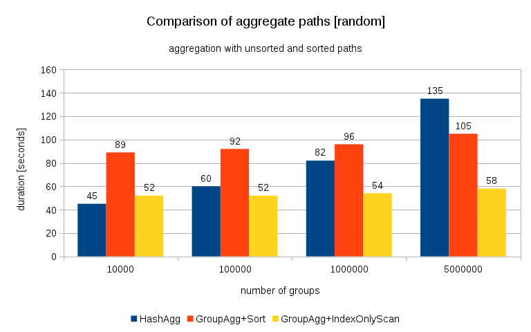 aggregate-paths-random