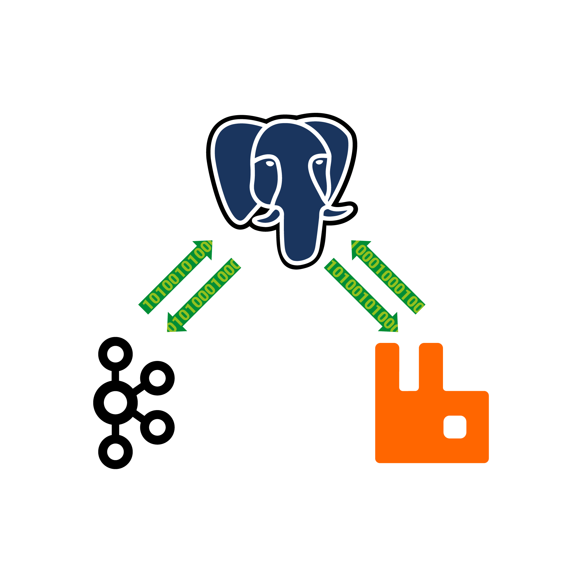 pglogical allows you to connect PostgreSQL with other data sources and targets by creating a pluggable architecture for non-PostgreSQL subscribers and providers. Kafka and RabbitMQ are already supported with many more in the pipeline.