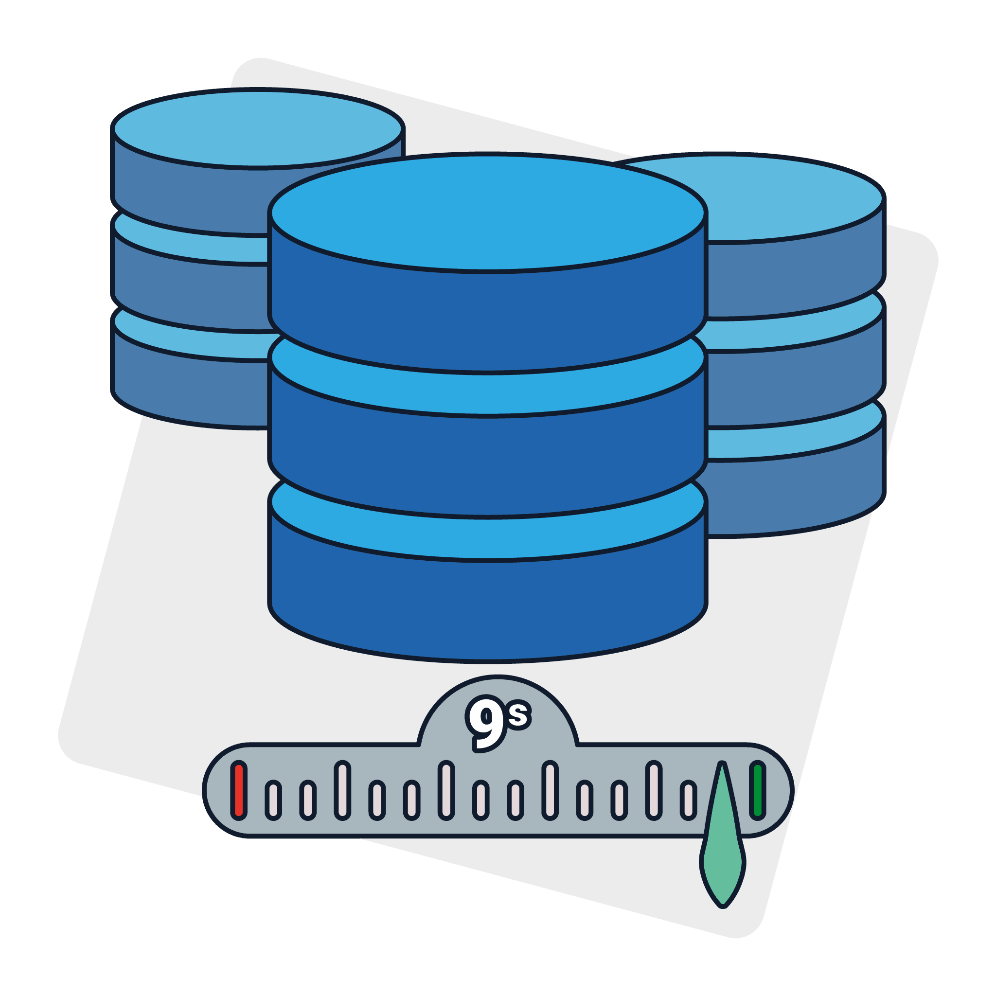 Highly Available PostgreSQL Clusters