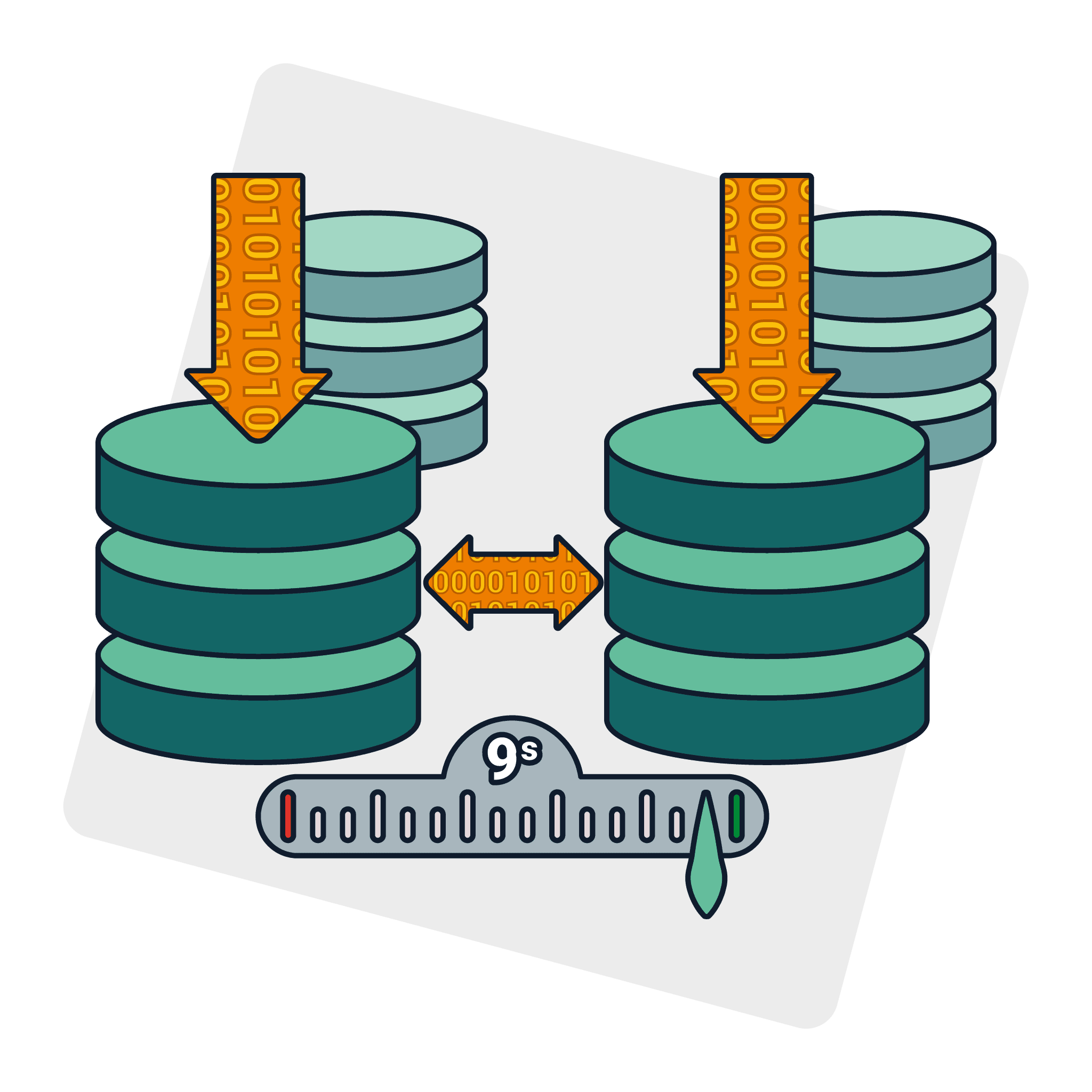 AlwaysOn multi-master PostgreSQL