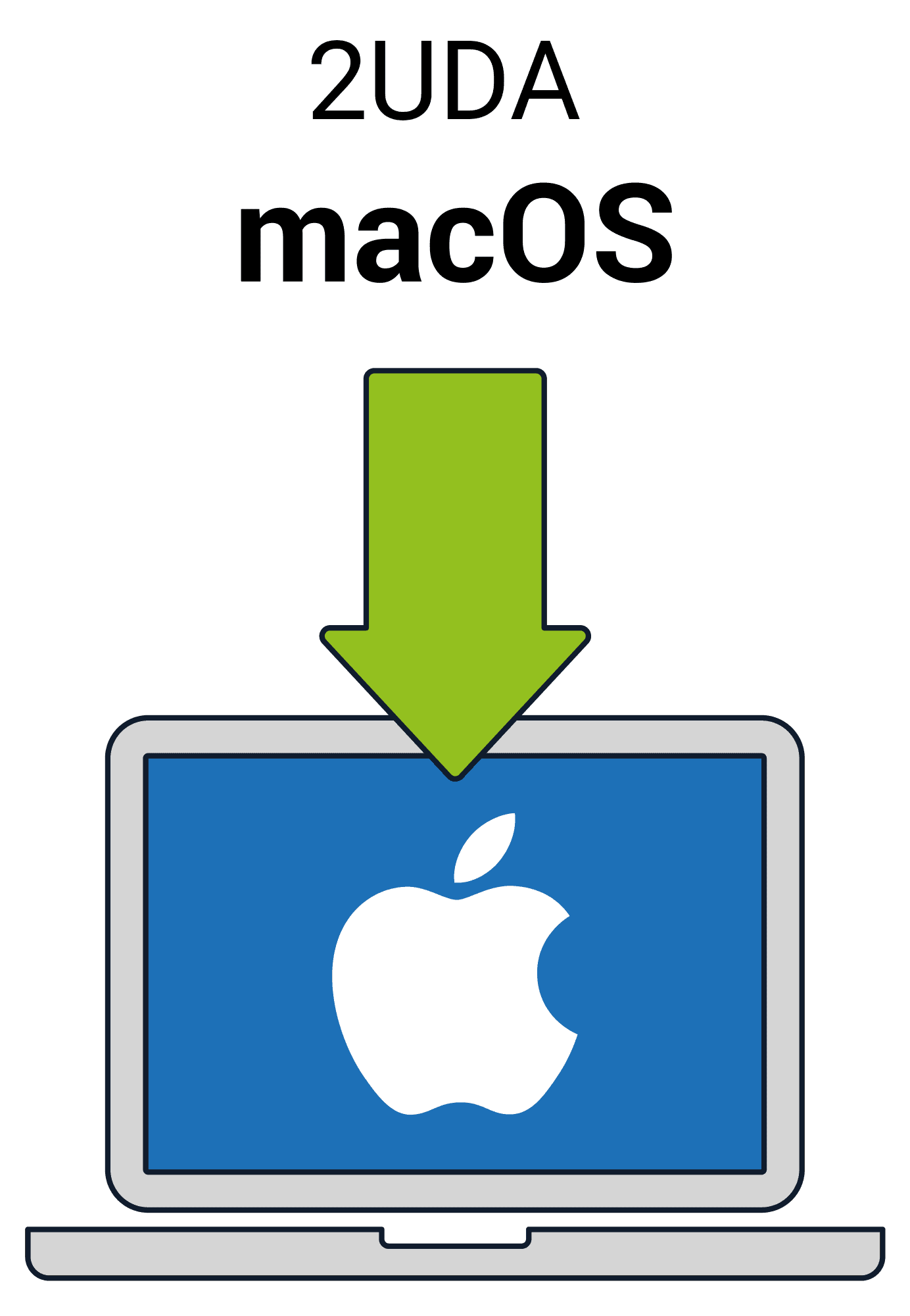 The 2UDA installer is available to download for MacOS and supports PG 9.5.23 and above.