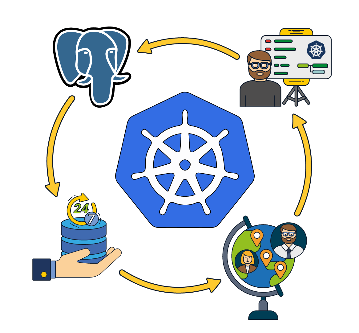 2ndQuadrant offers self-healing Operators for PostgreSQL and BDR, perfect for enterprises looking to go Cloud Native with Kubernetes. These Kubernetes Operators are high in performance, easy to setup, secure, and come with 24/7 support for production deployments.