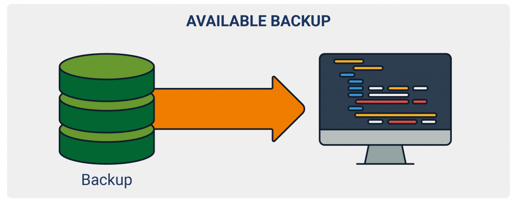 Barman has the ability to manage a catalogue of backups under the same hood with the ability to list, keep, delete, archive, and recover several full backups.