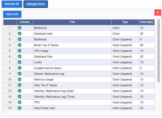The Manage Unit List in OmniDB